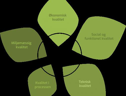 MinElevator tager ansvar og arbejder for social bæredygtighed